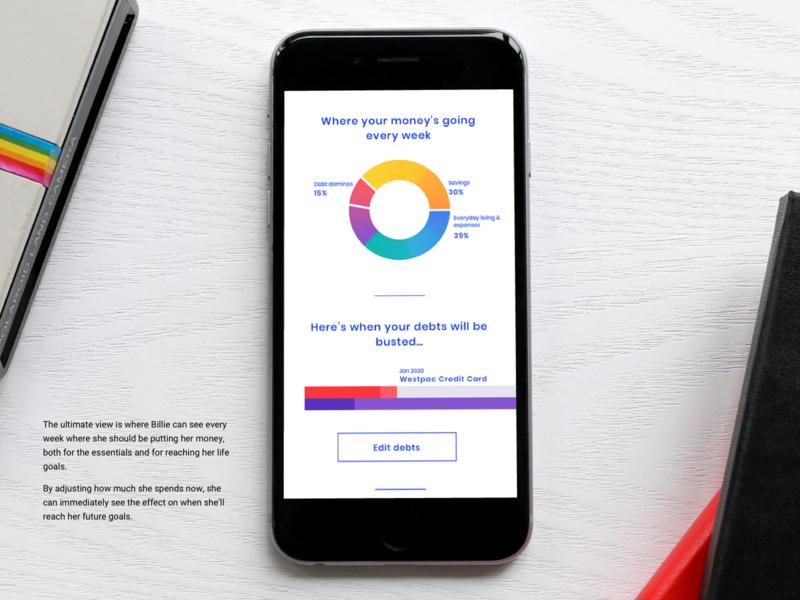 Where your money's going every week freelance designer pie chart graphs design control panel finance fintech data viz data visualization ux visual design app ui