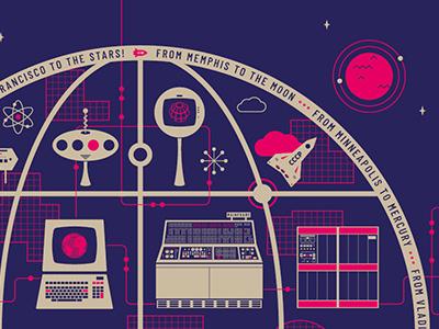 From Memphis to the Moon atompunk stars rocket moon space travel supercomputers retro computers retrofuturism print poster