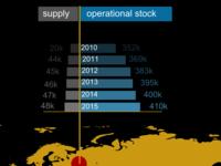 ABB Infographic