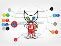FIBA Mascot - Guidelines