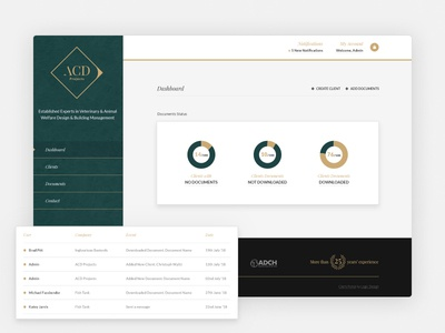 ACD Projects Portal