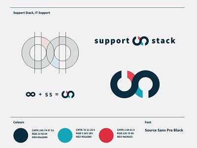Support Stack Branding source sans pro logo mark branding logo