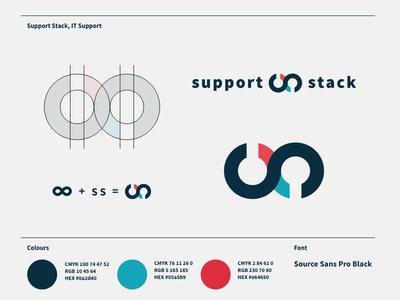 Support Stack Branding