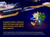 The Olympics Games - Infographic: The Modern Olympic Games