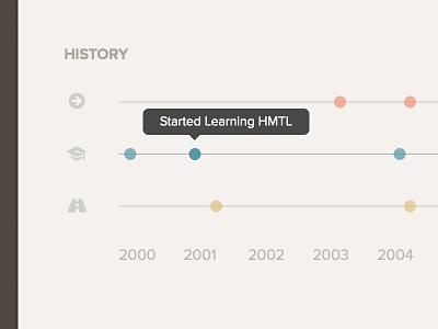 History website ui css html iconfont flat