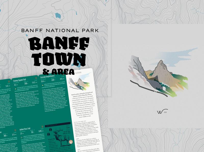 Banff Townsite