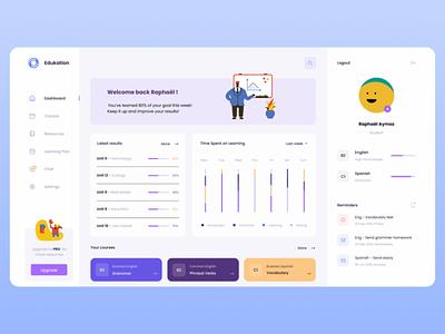 Education dahsboard ux branding illustration ui app flat design