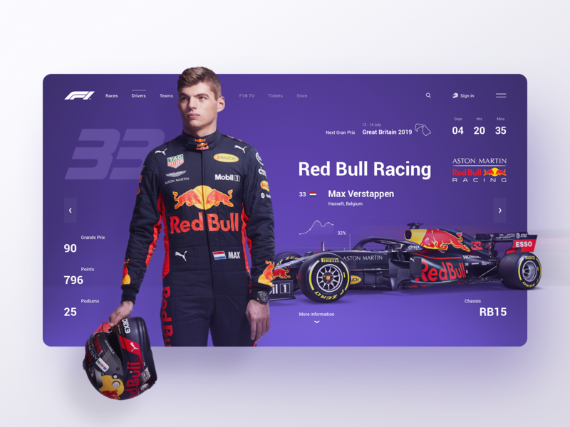 F1 Red Bull Racing interface red bull f1 concept design ux designer user interface design ui webdesigner webdesign web user interface user experience design ui  ux photoshop figma design