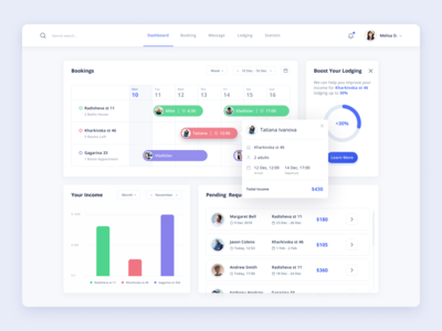 Hosting Dashboard concept
