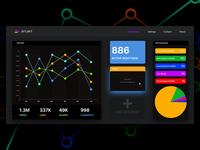 Analytics Chart - Daily UI Challenge #018