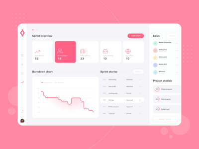 Renovo — Dashboard
