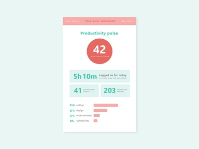 Daily UI #066 - Statistics