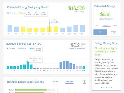 Energy Savings UI Concept design ui chart graph utilities dashboard energy