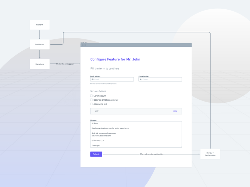 User Flow and Wire-frame of Form whimsical wireframe wireframing user centered design user experience design