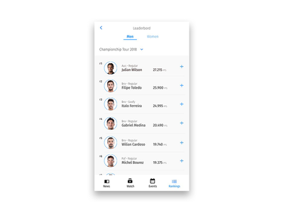Leaderbord 019 #dailyui invisionstudio leaderboard app design ux design ui design