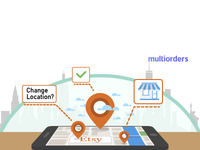 How To Change Etsy Shop Location On Your Website Multiorders