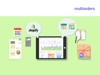 SOLVED: How To Manage Multiple Shopify Stores? 2019 Multiorders