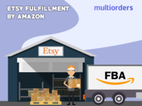 SOLUTION: Etsy Fulfillment By Amazon Multiorders