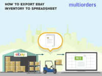GUIDE: How To Export eBay Inventory To Spreadsheet Multiorders