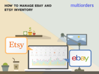 SOLVED: How To Manage eBay And Etsy Inventory? Multiorders