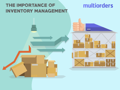The Importance Of Inventory Management Multiorders