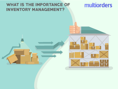 What Is The Importance Of Inventory Management? Multiorders