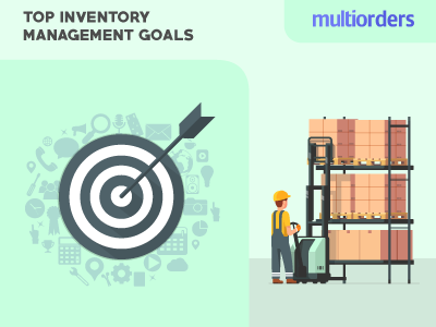 The Top Inventory Management Goals Multiorders multiorders software goals inventory management inventory ecommerce