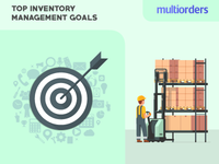 The Top Inventory Management Goals Multiorders