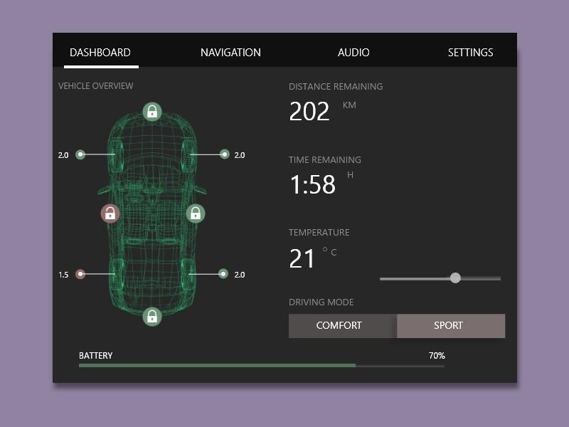Car Ui flat minimalistic minimalist discover app customer experience minimal 100daychallenge web ux daily ui challenge design daily challenge ui