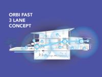 Orbi Fast 3 Lane Concept Illustration