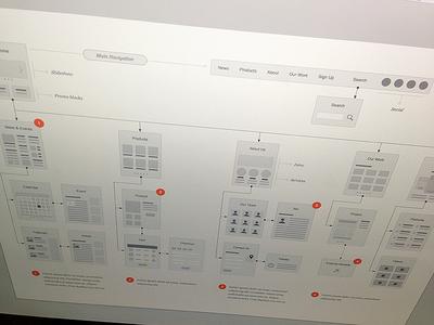 Website Flowcharts Stencil omnigraffle stencil flowcharts ia wireframes template sitemap site map