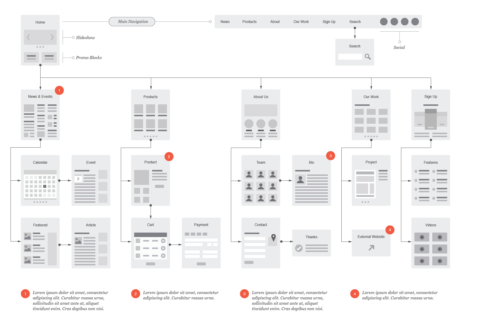 eric miller projects wireframing flowchart stencil dribbble. Black Bedroom Furniture Sets. Home Design Ideas