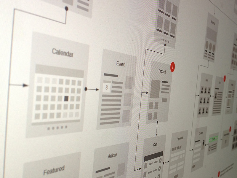 Website Flowcharts for Illustrator flowcharts ia illustrator template sitemap site map wireframes