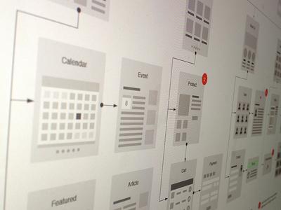 Website Flowcharts for Illustrator
