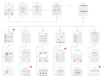 mobile flowchart omnigraffle stencil by eric miller dribbble. Black Bedroom Furniture Sets. Home Design Ideas