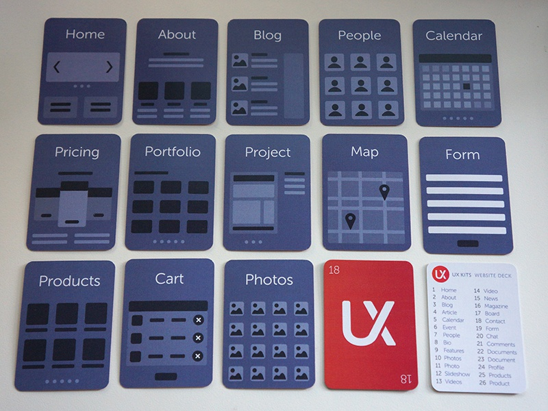 Website Deck of Cards ia information architecture wireframes deck of cards card sorting products flat