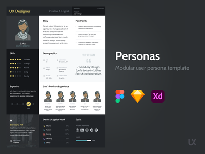 Personas for Figma, Sketch & XD uidesign ux kits ux ui personas ux design template ui kit sketch figma adobe xd mockups downloads ui design web design uiux