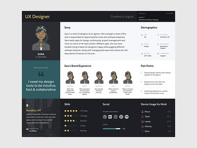 Personas Product Video user persona user experience templates persona cx design customer experience uxdesign web design downloads adobe xd figma sketch template personas ux design ux kits ux