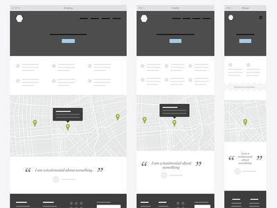 Responsive Website Wireframe Kit ux kits wireframes responsive mockups omnigraffle illustrator sketch kit flat
