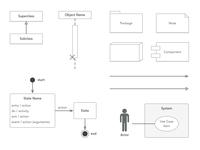 UX Kits UML
