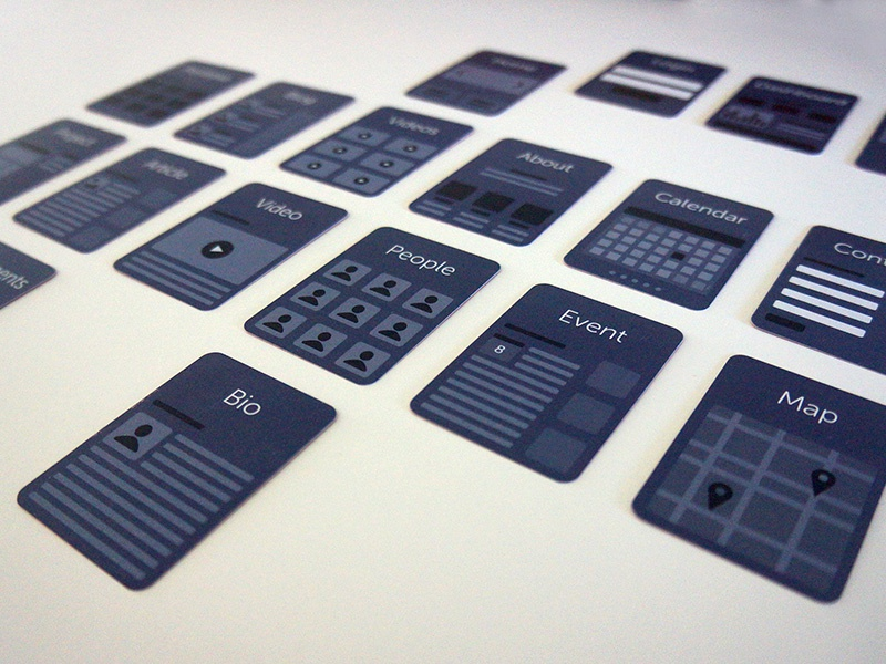 Card Flows Photog cards kit product wireflow wireframe ux design ux sitemap user flow flowchart