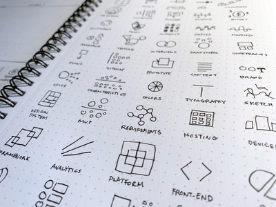 Abstract Illustration Concepts minimal abstract ux design branding ux ux kits illustration icons
