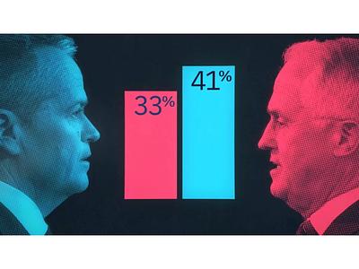 Politics broadcast mograph poll politics design tv news motion graphics after effects animation