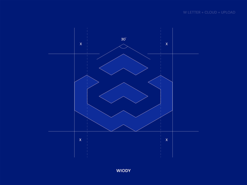 Wiody Software [GRID]