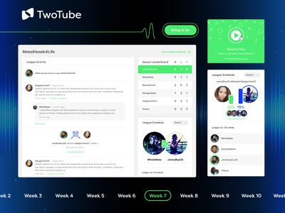 TwoTube :: Dashboard Elements duel