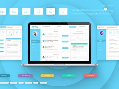 Job Board Portal minimal