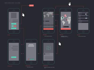 Diagram / Wireframe app wireframe ios dashboard flow design psd