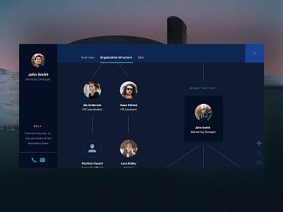 Submarine Program: Intranet Art website custom intranet digital ux ui uiux design