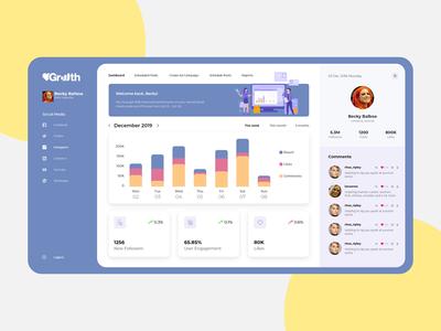 Social Media Marketing Dashboard UI