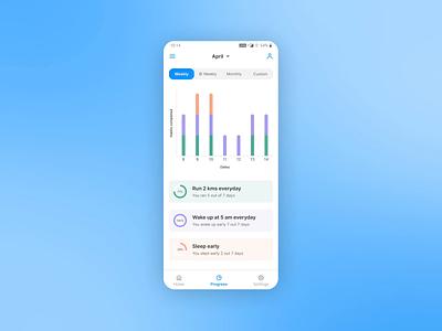 Habit Tracker - Progress Log dribbble mobile app mobile figma product design habits habit tracker interaction design interaction ux design ui design ux ui